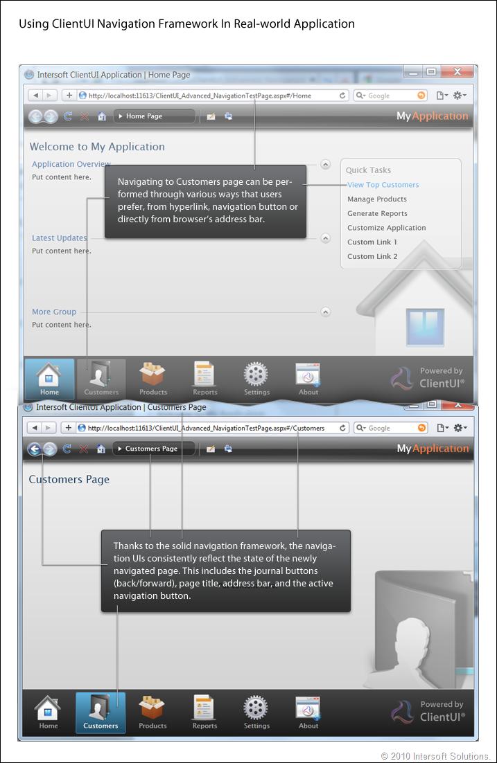 ClientUI Solid Navigation Framework