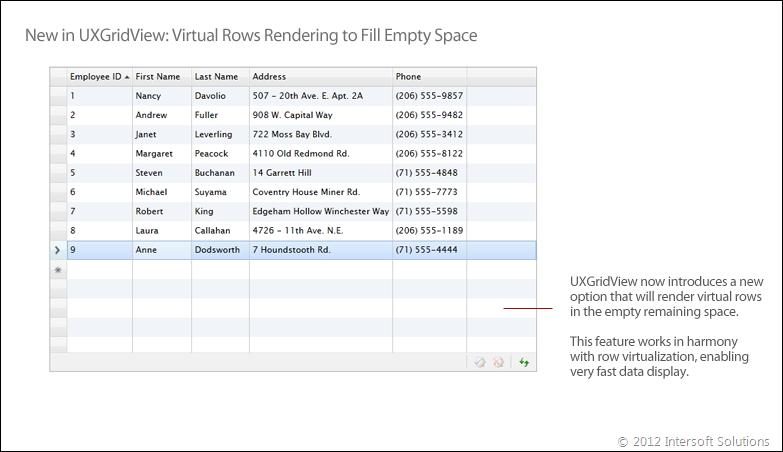 Virtual rows rendering in UXGridView