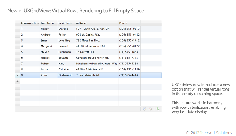 Virtual rows rendering in UXGridView