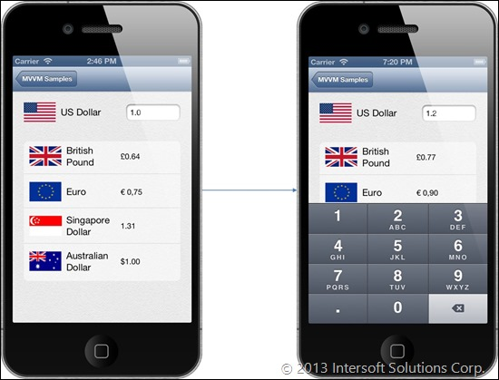 Currency Converter on iOS